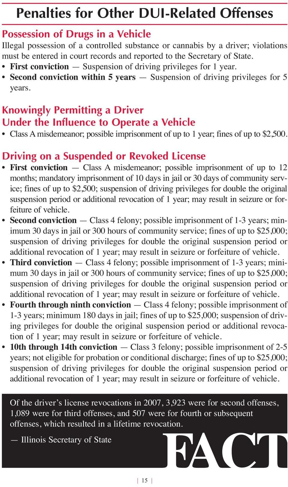Knowingly Permitting a Driver Under the Influence to Operate a Vehicle Class A misdemeanor; possible imprisonment of up to 1 year; fines of up to $2,500.