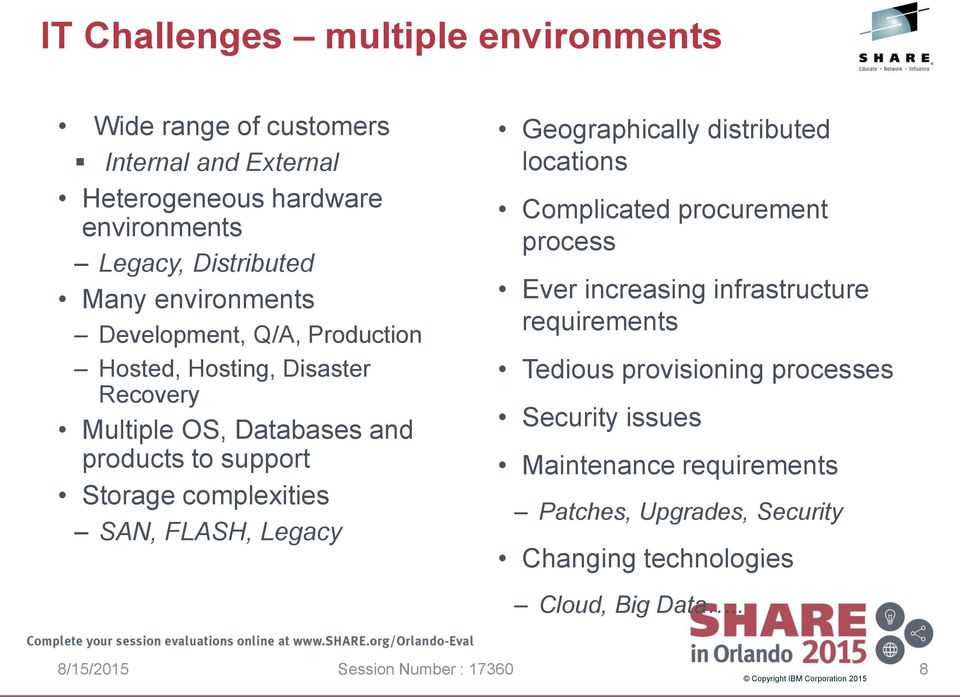 complexities SAN, FLASH, Legacy Geographically distributed locations Complicated procurement process Ever increasing infrastructure