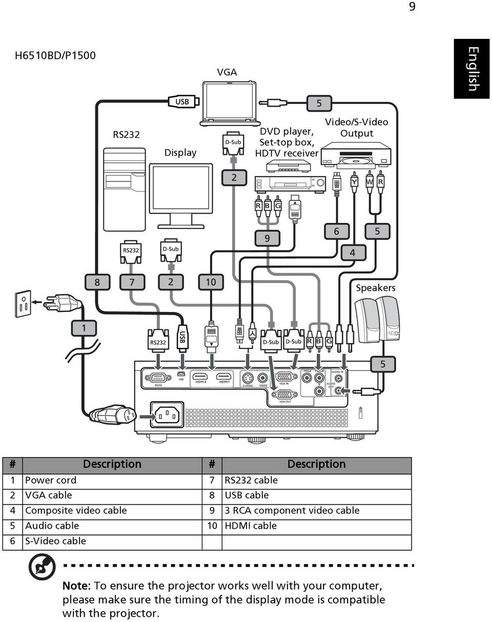 Awesome Hdmi To Rca Wiring Diagram Illustration - The Wire - magnox.info