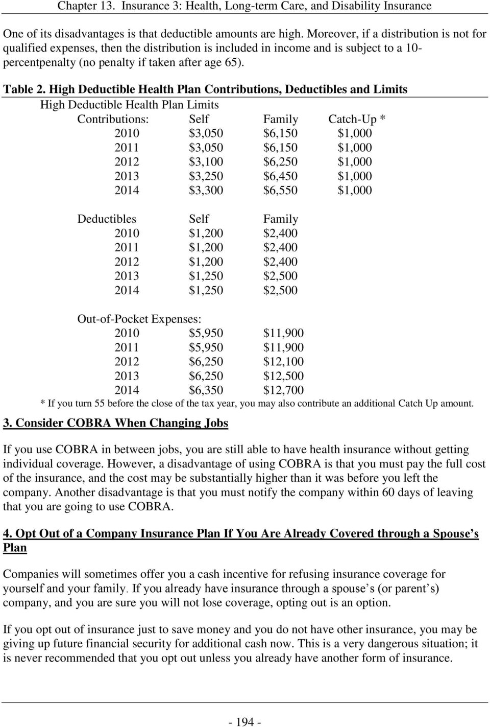 High Deductible Health Plan Contributions, Deductibles and Limits High Deductible Health Plan Limits Contributions: Self Family Catch-Up * 2010 $3,050 $6,150 $1,000 2011 $3,050 $6,150 $1,000 2012