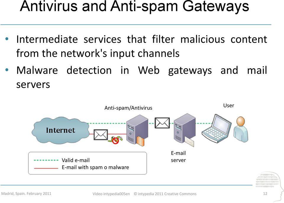 Malware detection in Web gateways and mail servers