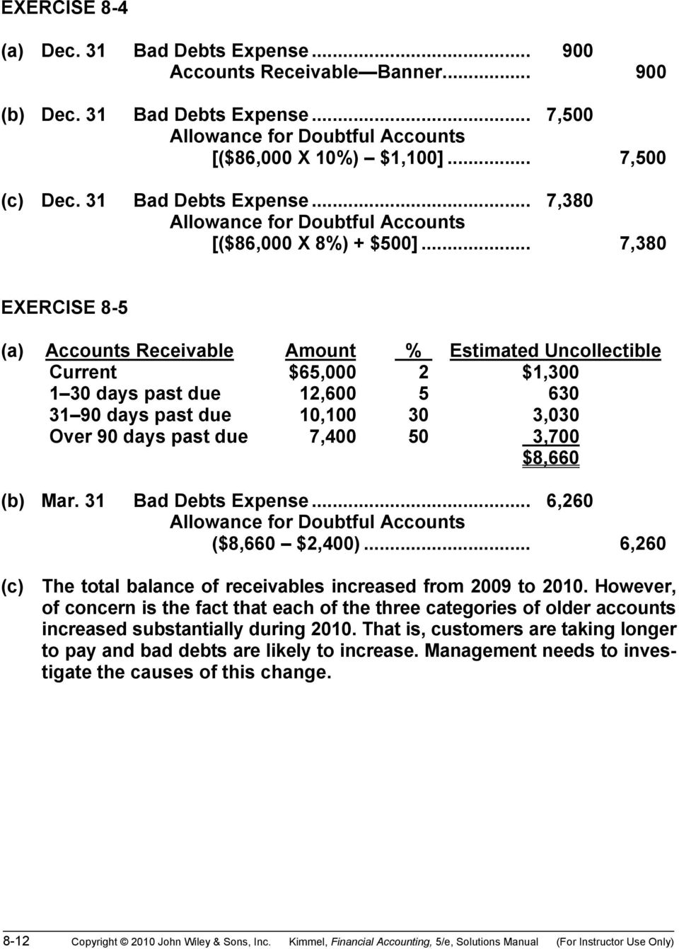 .. 7,380 EXERCISE 8-5 (a) Accounts Receivable Amount % Estimated Uncollectible Current $65,000 2 $1,300 1 30 days past due 12,600 5 630 31 90 days past due 10,100 30 3,030 Over 90 days past due 7,400