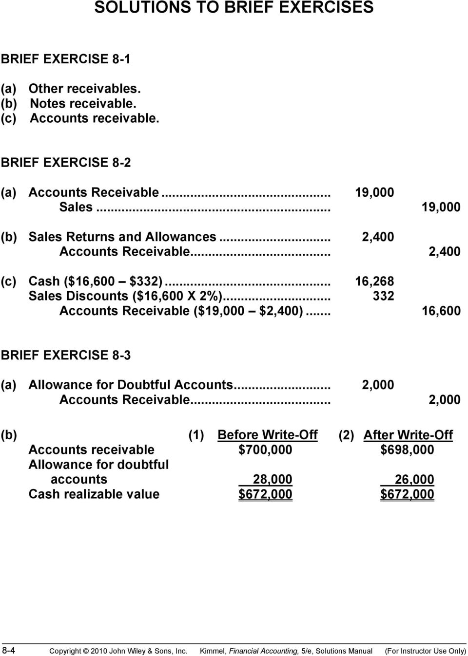 .. 16,600 BRIEF EXERCISE 8-3 (a) Allowance for Doubtful Accounts... 2,000 Accounts Receivable.