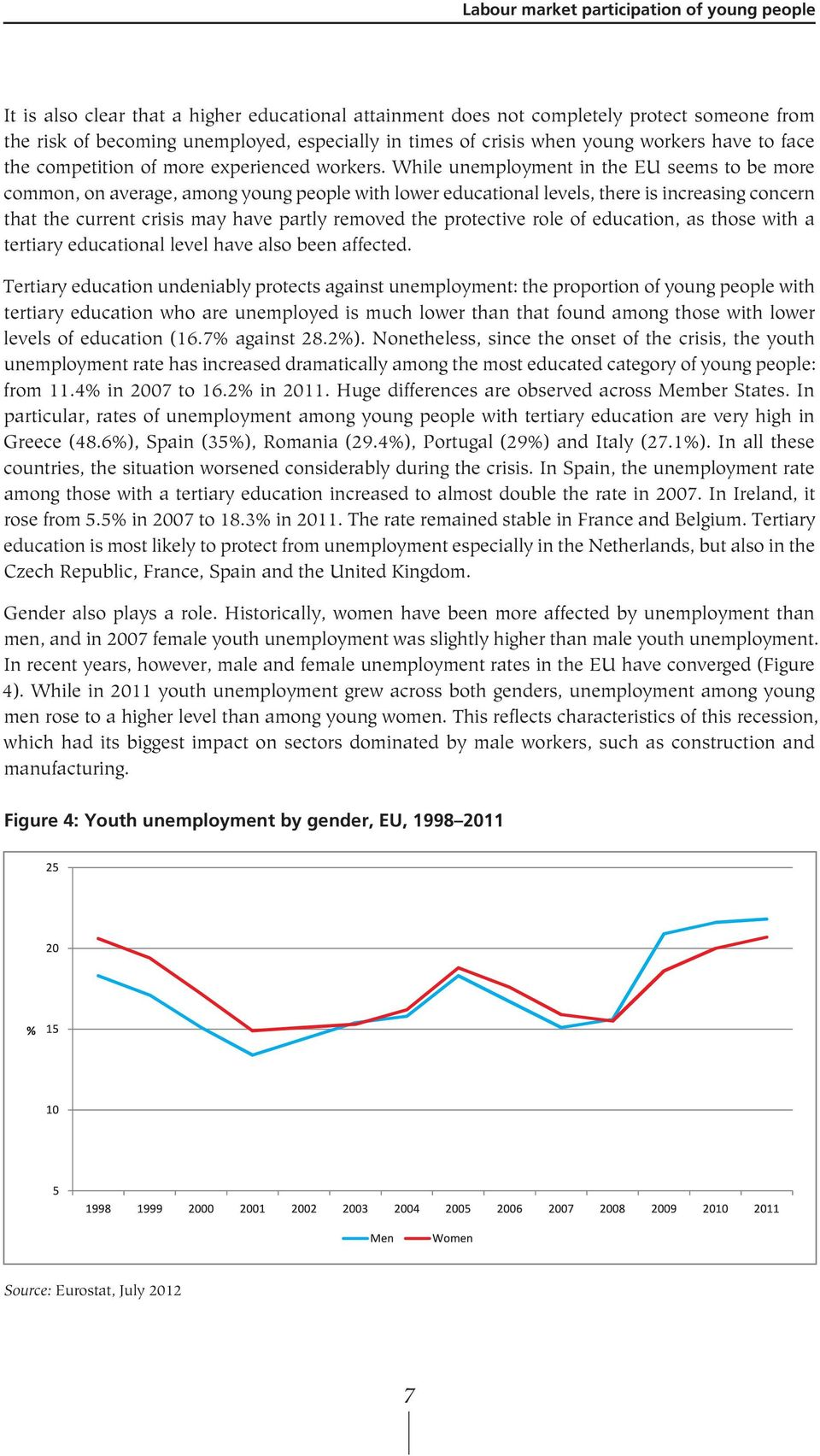 While unemployment in the EU seems to be more common, on average, among young people with lower educational levels, there is increasing concern that the current crisis may have partly removed the