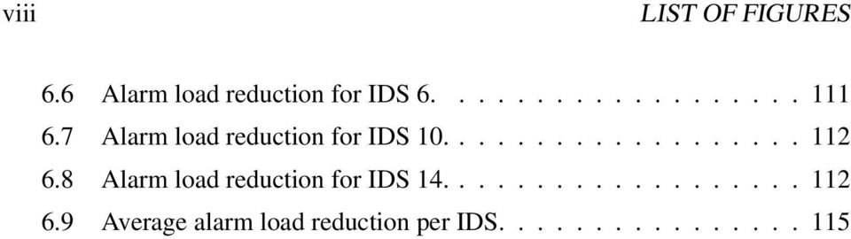 8 Alarm load reduction for IDS 14................... 112 6.