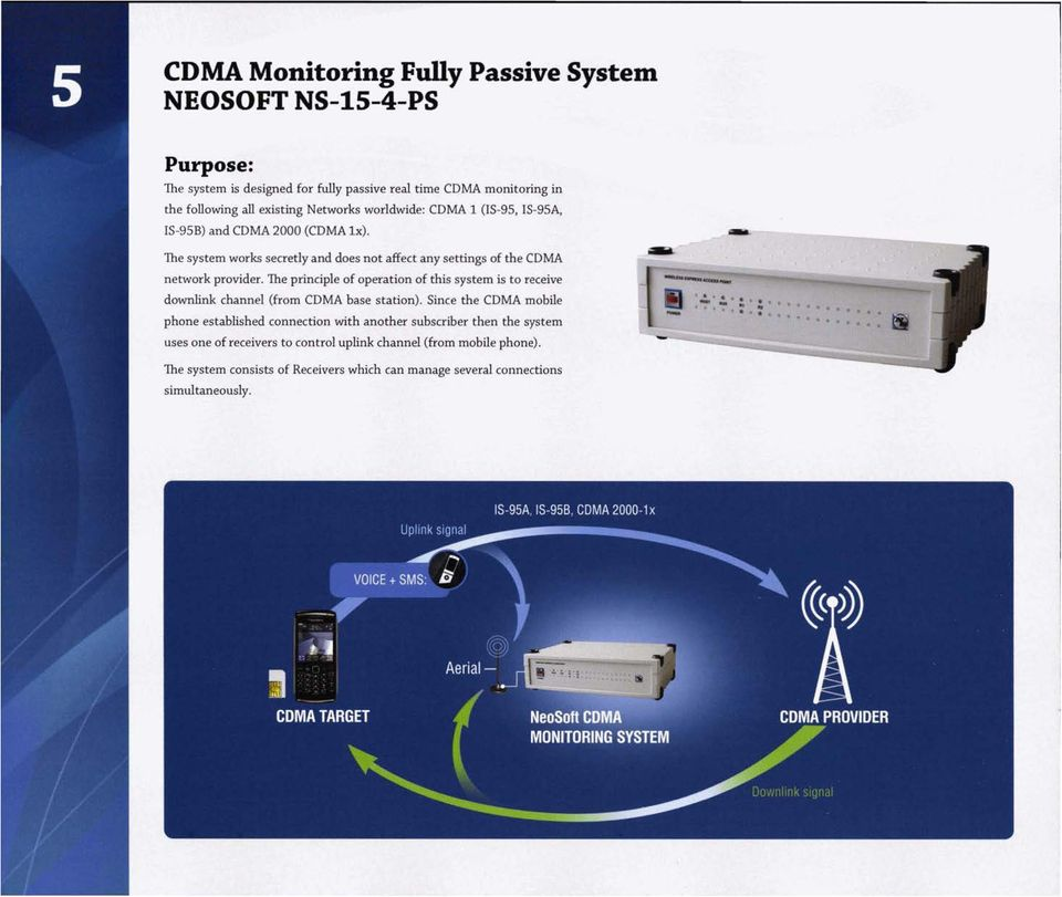 The principle of operation of this system is to receive downlink channel (from CDMA base station).