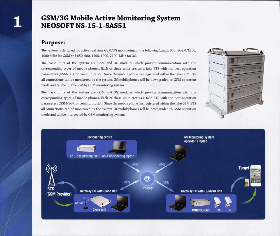 Each of these units creates a fake BTS with the best operation parameters  GSM  DocPlayer net