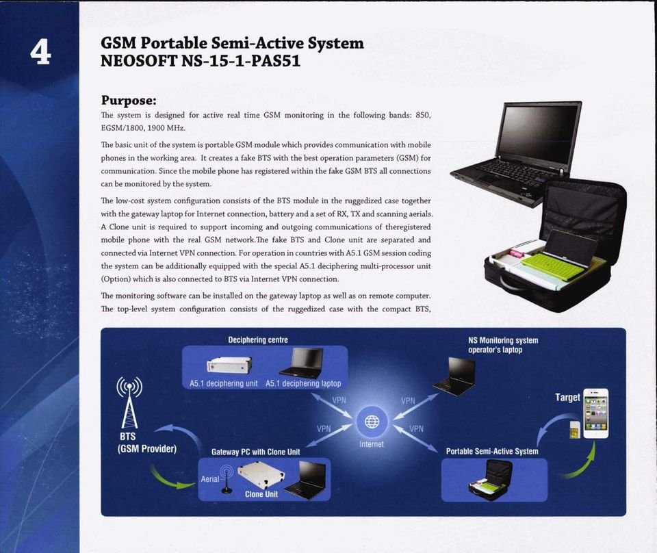 It creates a fake BTS with the best operation parameters (GSM) for communication. Since the mobile phone has registered within the fake GSM BTS ail connections can be monitored by the system.