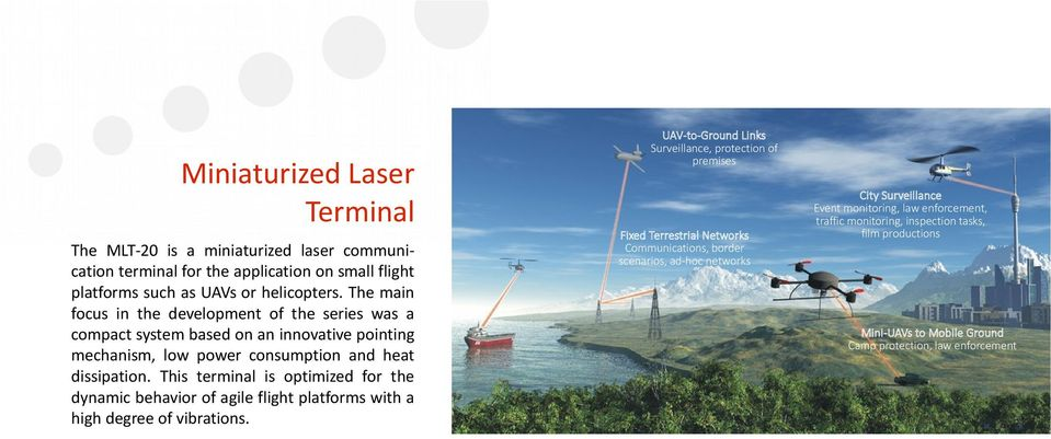 This terminal is optimized for the dynamic behavior of agile flight platforms with a high degree of vibrations.