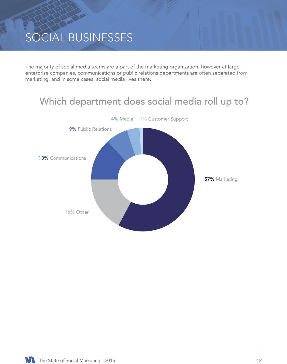 communications or public relations departments are often separated from