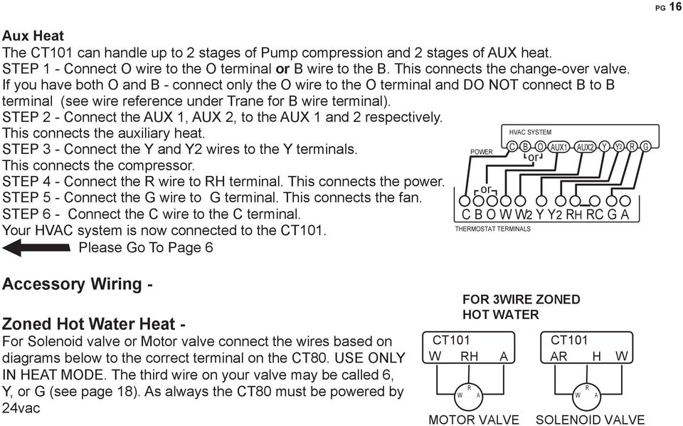 STEP 2 - Connect the AUX 1, AUX 2, to the AUX 1 and 2 respectively. SYSTEM This connects the auxiliary heat. STEP 3 - Connect the Y and Y2 wires to the Y terminals.
