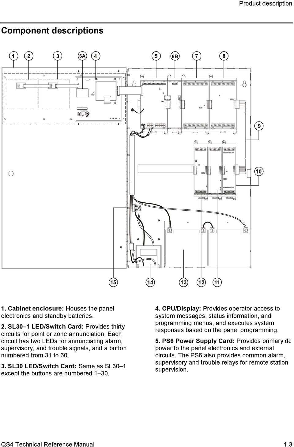 Each circuit has two LEDs for annunciating alarm, supervisory, and trouble  signals, and
