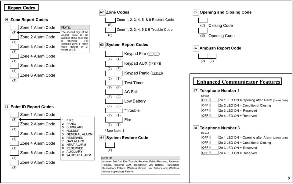 page_9 adt wiring diagram adt security wiring diagrams \u2022 wiring diagrams ademco vista 20p wiring diagram at nearapp.co