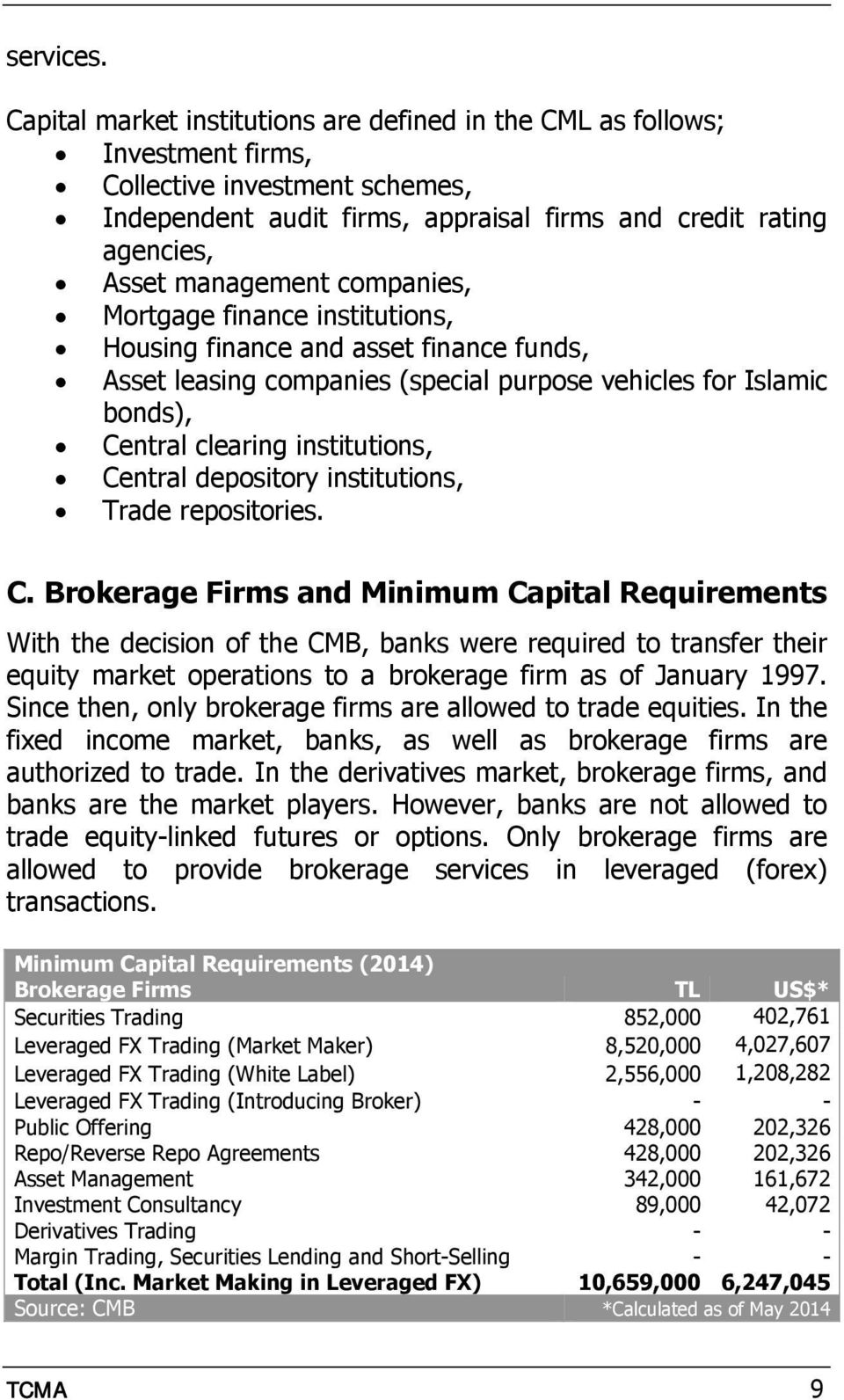 companies, Mortgage finance institutions, Housing finance and asset finance funds, Asset leasing companies (special purpose vehicles for Islamic bonds), Central clearing institutions, Central