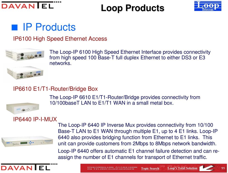 IP6440 IP-I-MUX The Loop-IP 6440 IP Inverse Mux provides connectivity from 10/100 Base-T LAN to E1 WAN through multiple E1, up to 4 E1 links.