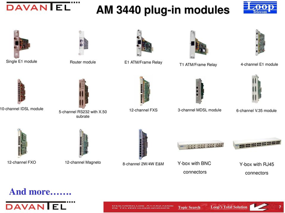 50 subrate 12-channel FXS 3-channel MDSL module 6-channel V.
