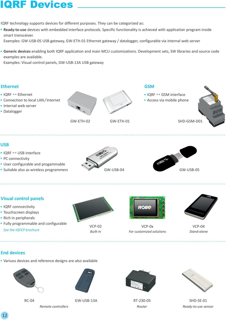 Examples: GW-USB-05 USB gateway, GW-ETH-01 Ethernet gateway / datalogger, configurable via internal web server Generic devices enabling both IQRF application and main MCU customizations.