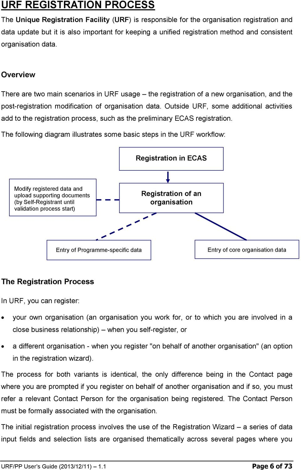 Overview There are two main scenarios in URF usage the registration of a new organisation, and the post-registration modification of organisation data.