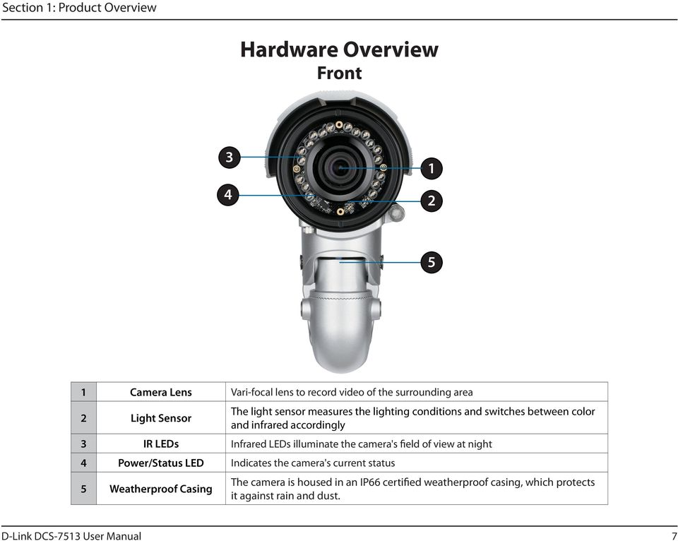 accordingly 3 IR LEDs Infrared LEDs illuminate the camera's field of view at night 4 Power/Status LED Indicates the camera's