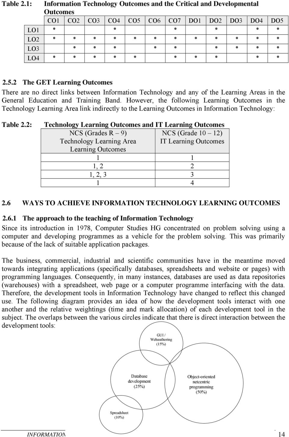 However, the following Learning Outcomes in the Technology Learning Area link indirectly to the Learning Outcomes in Information Technology: Table 2.