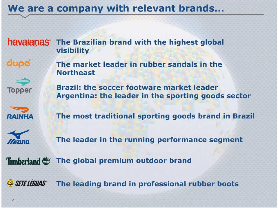 Northeast Brazil: the soccer footware market leader Argentina: the leader in the sporting goods sector