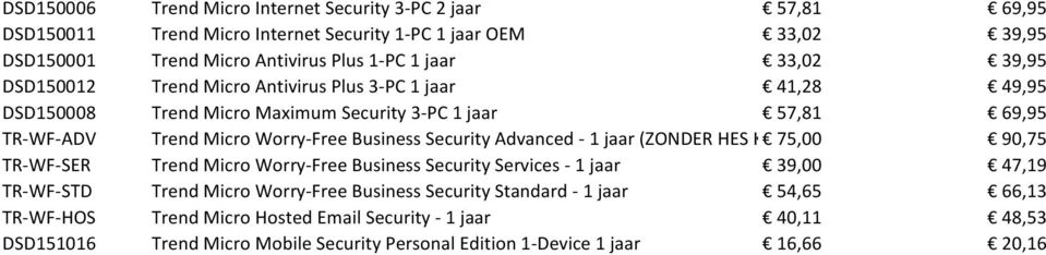 Security Advanced - 1 jaar (ZONDER HES KEY) 75,00 90,75 TR-WF-SER Trend Micro Worry-Free Business Security Services - 1 jaar 39,00 47,19 TR-WF-STD Trend Micro Worry-Free Business