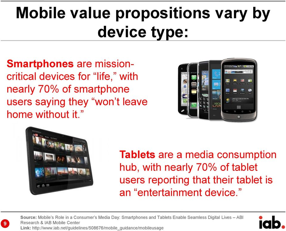 Tablets are a media consumption hub, with nearly 70% of tablet users reporting that their tablet is an entertainment device.