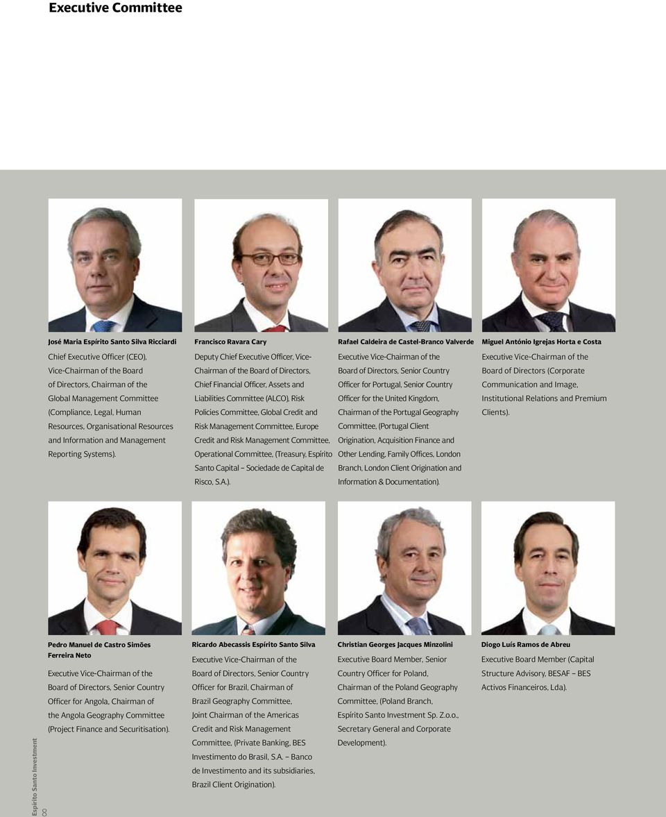 Board of Directors (Corporate of Directors, Chairman of the Chief Financial Officer, Assets and Officer for Portugal, Senior Country Communication and Image, Global Management Committee Liabilities