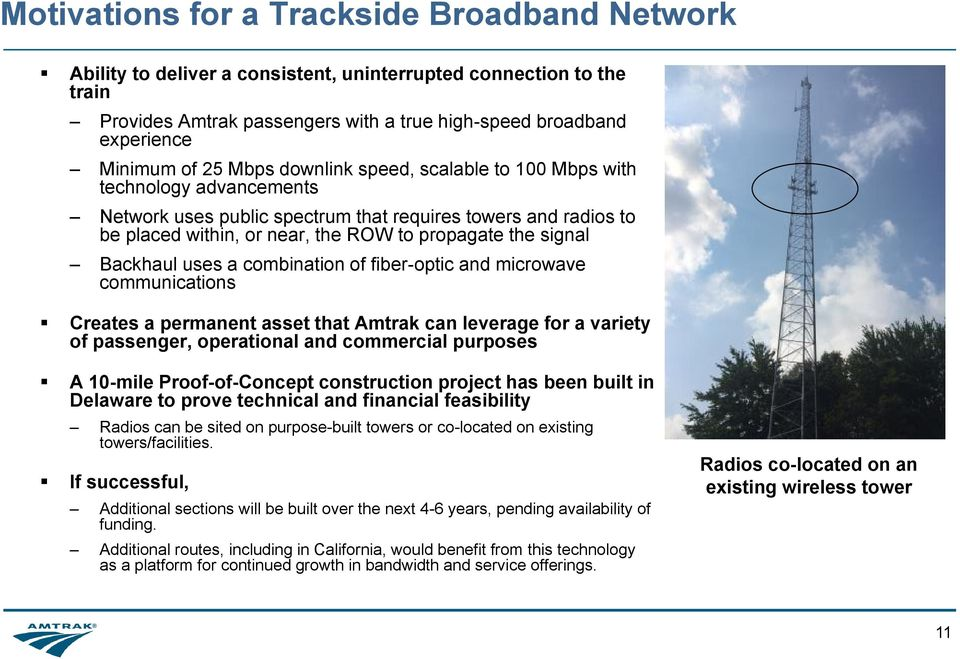 Backhaul uses a combination of fiber-optic and microwave communications Creates a permanent asset that Amtrak can leverage for a variety of passenger, operational and commercial purposes A 10-mile