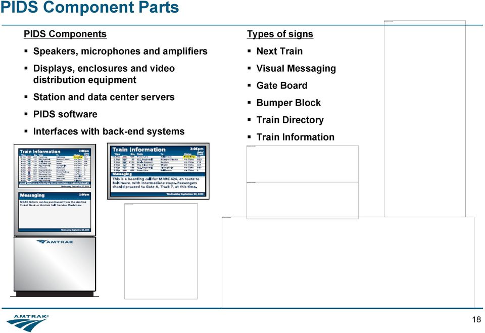 servers PIDS software Interfaces with back-end systems Types of signs Next