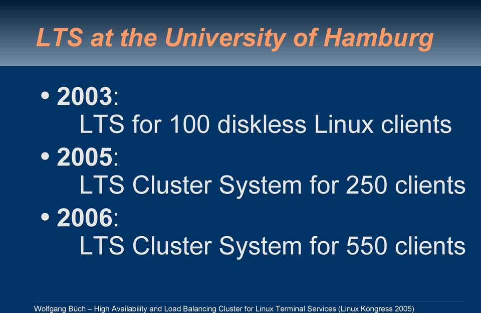 2005: LTS Cluster System for 250