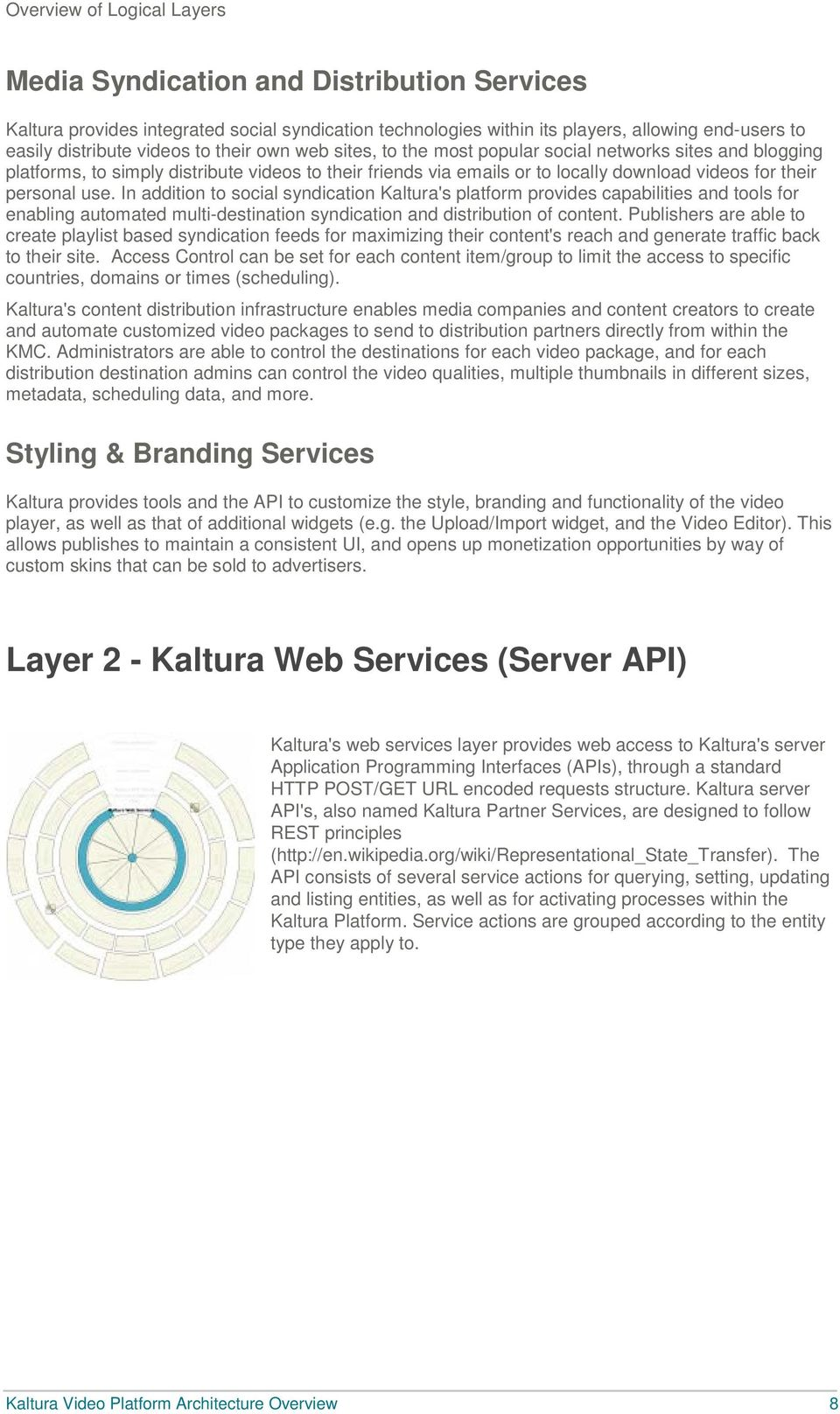 In addition to social syndication Kaltura's platform provides capabilities and tools for enabling automated multi-destination syndication and distribution of content.