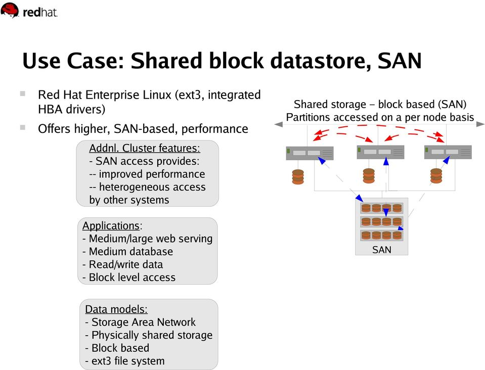 Cluster features: - SAN access provides: -- improved performance -- heterogeneous access by other systems Applications: -