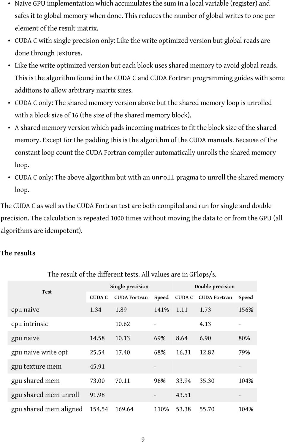 Like the write optimized version but each block uses shared memory to avoid global reads.