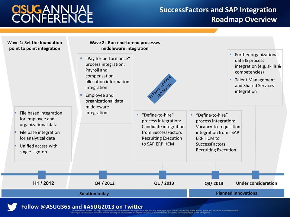 integration Employee and organizational data middleware integration Define-to-hire process integration: Candidate integration from SuccessFactors Recruiting Execution to SAP ERP HCM Define-to-hire