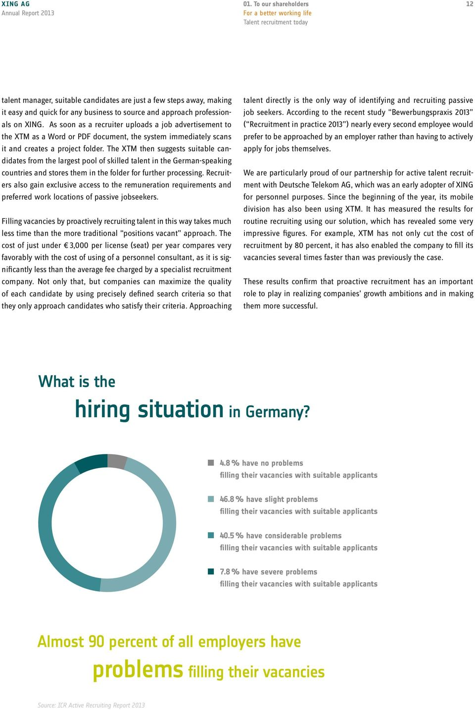 The XTM then suggests suitable candidates from the largest pool of skilled talent in the German-speaking countries and stores them in the folder for further processing.