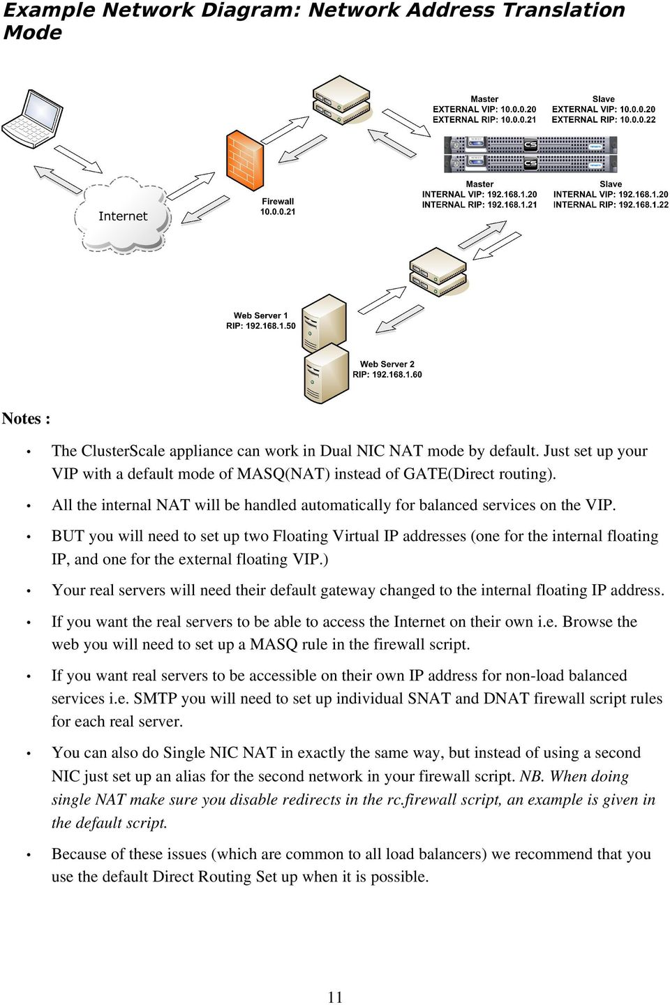 BUT you will need to set up two Floating Virtual IP addresses (one for the internal floating IP, and one for the external floating VIP.
