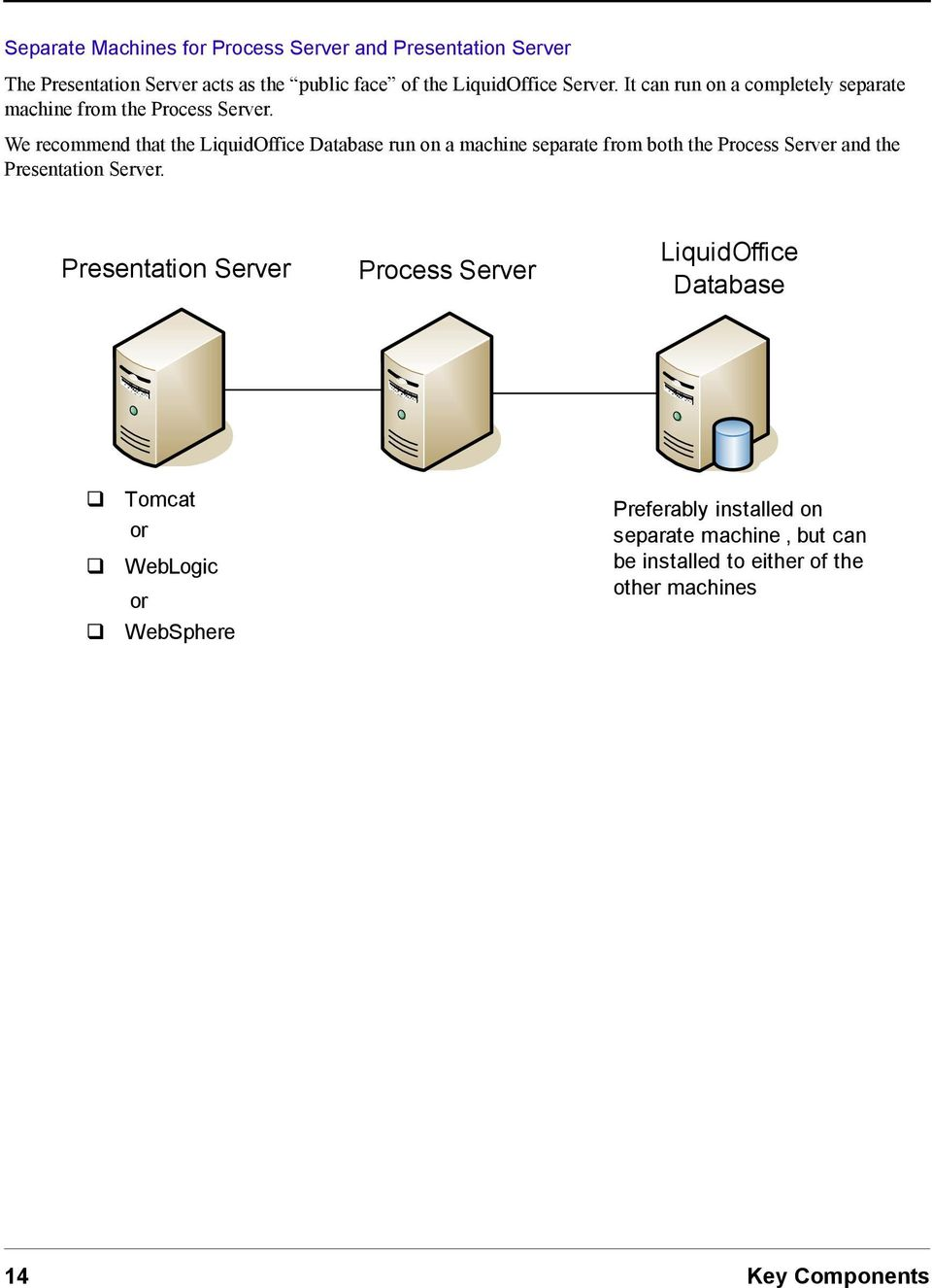 We recommend that the LiquidOffice Database run on a machine separate from both the Process Server and the Presentation Server.