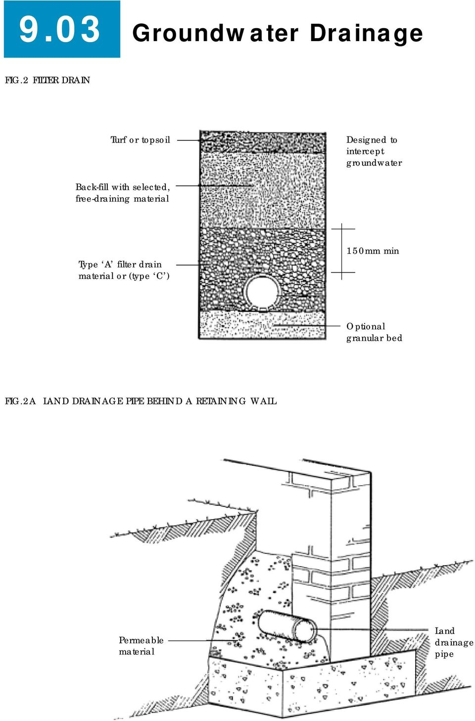 with selected, freedraining material Type A filter drain material or (type