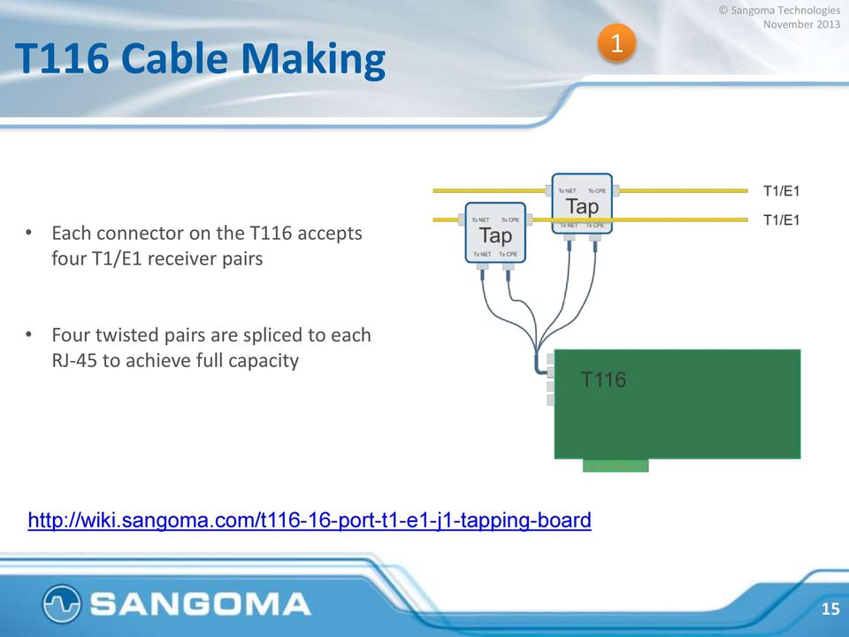 are spliced to each RJ-45 to achieve full capacity