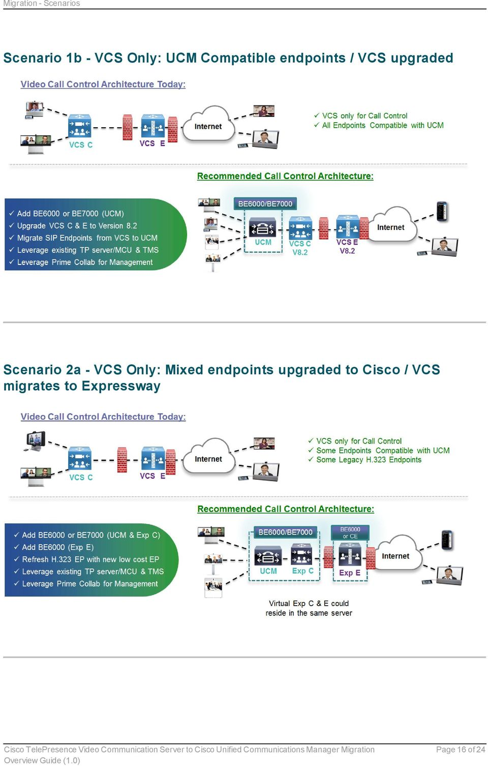Scenario 2a - VCS Only: Mixed endpoints