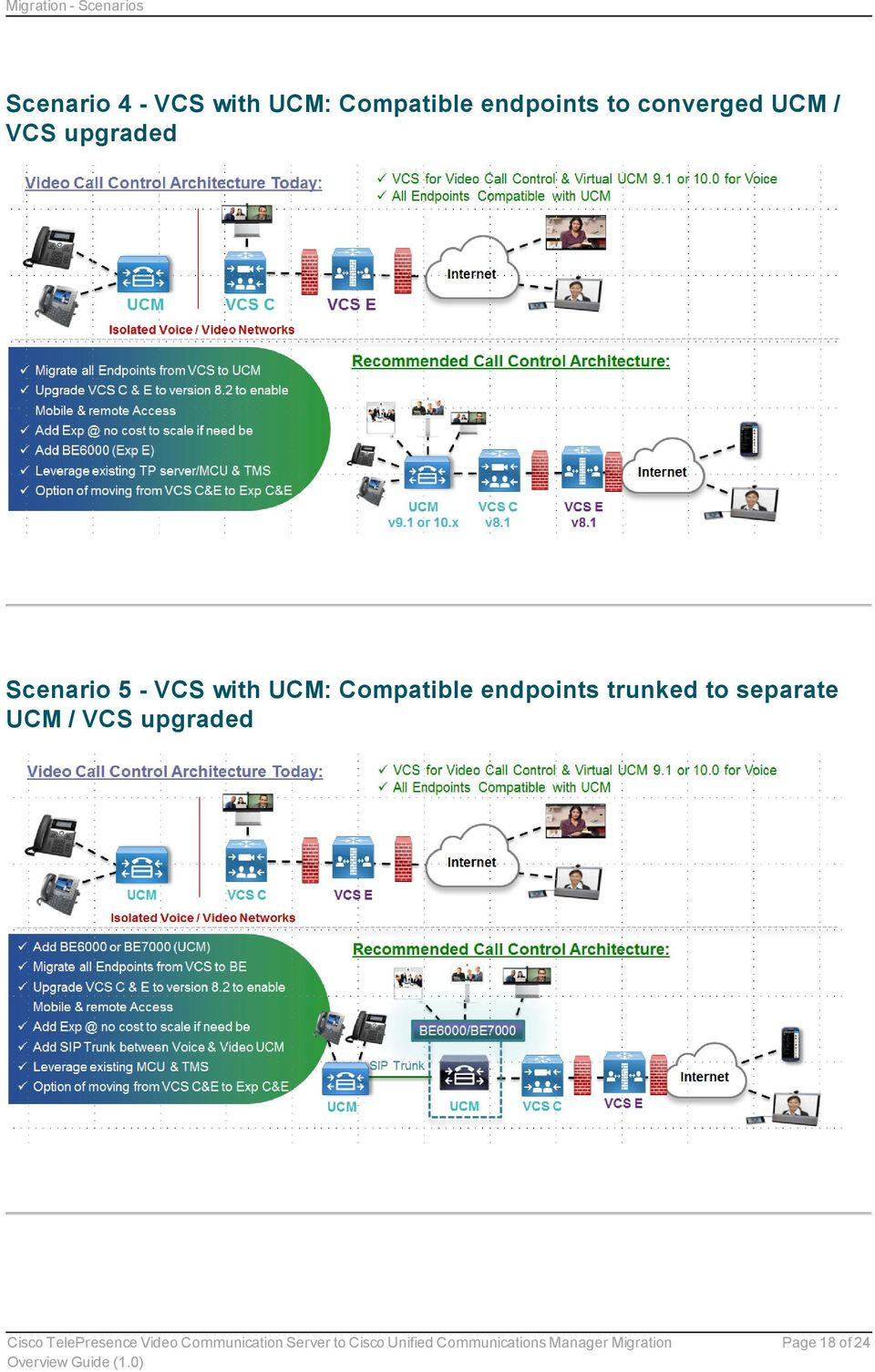 upgraded Scenario 5 - VCS with UCM: Compatible
