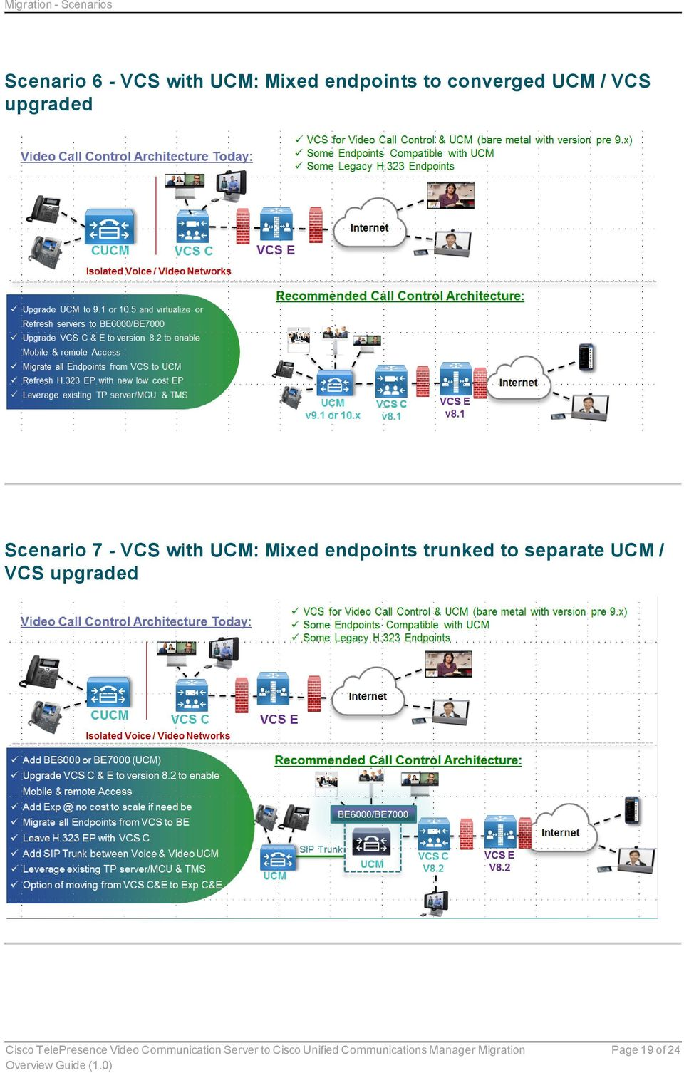 upgraded Scenario 7 - VCS with UCM: Mixed