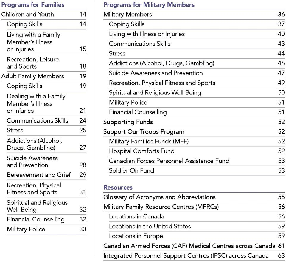 Physical Fitness and Sports 31 Spiritual and Religious Well-Being 32 Financial Counselling 32 Military Police 33 Programs for Military Members Military Members 36 Coping Skills 37 Living with Illness