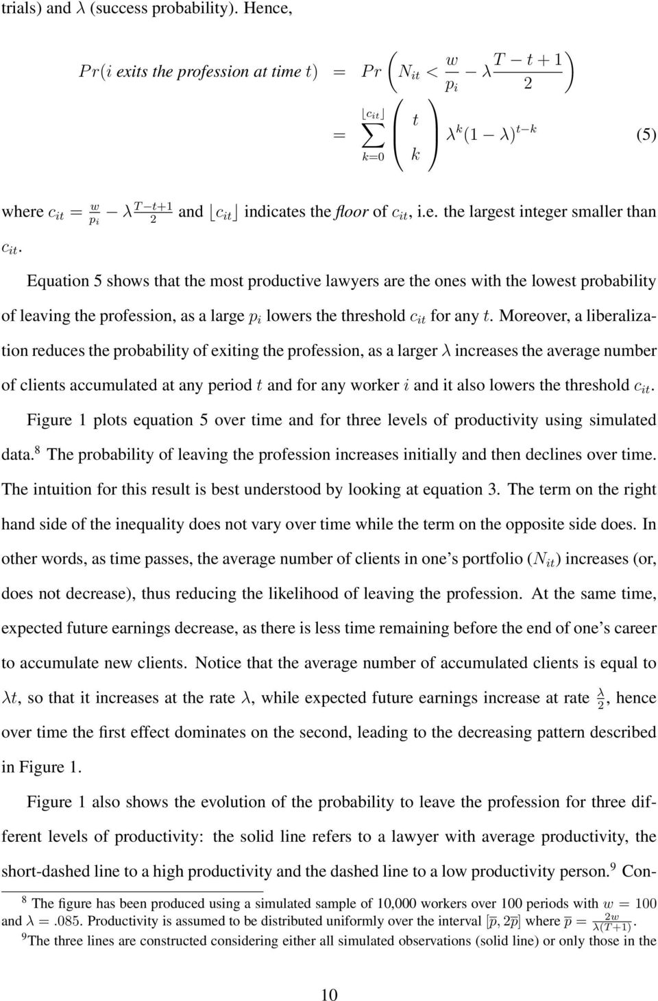 Equation 5 shows that the most productive lawyers are the ones with the lowest probability of leaving the profession, as a large p i lowers the threshold c it for any t.