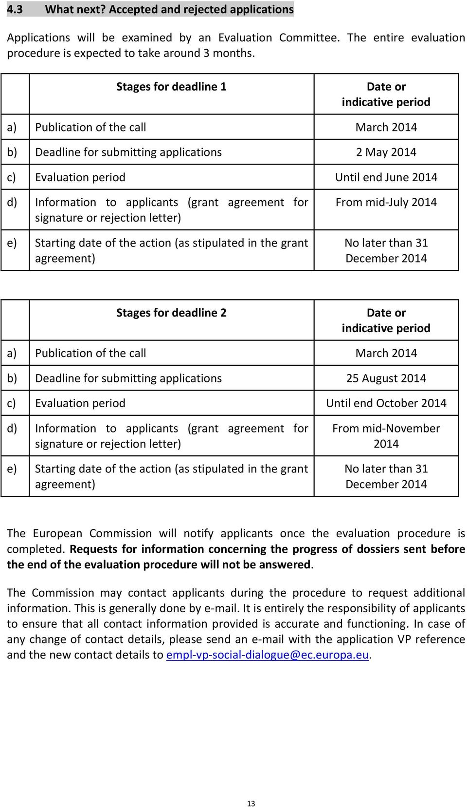 applicants (grant agreement for signature or rejection letter) e) Starting date of the action (as stipulated in the grant agreement) From mid-july 2014 No later than 31 December 2014 Stages for