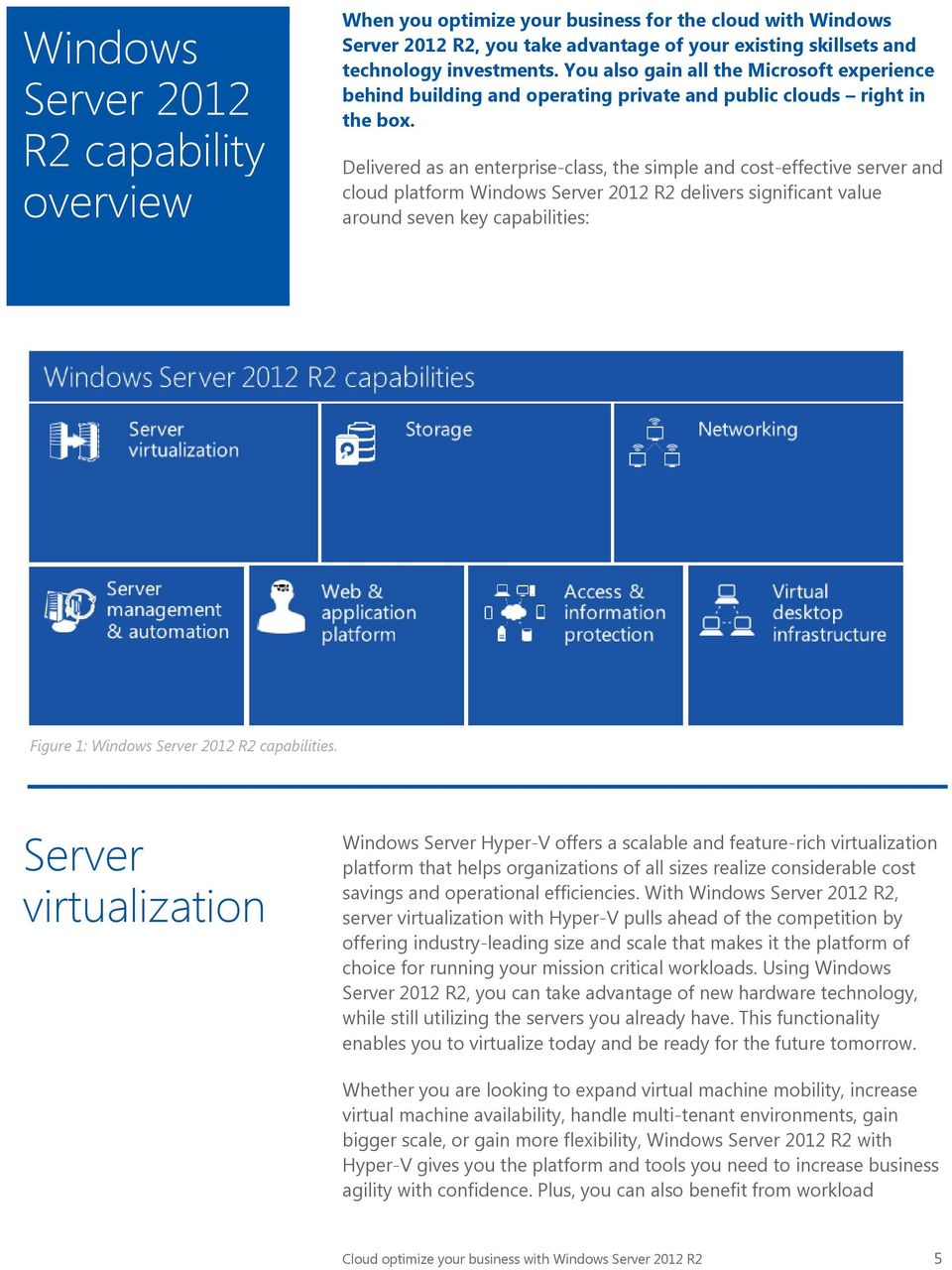 Delivered as an enterprise-class, the simple and cost-effective server and cloud platform Windows Server 2012 R2 delivers significant value around seven key capabilities: Figure 1: Windows Server