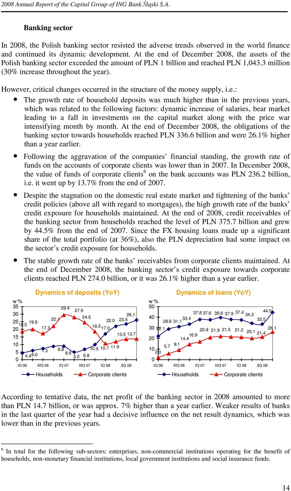 However, critical changes occurred in the structure of the money supply, i.e.: The growth rate of household deposits was much higher than in the previous years, which was related to the following
