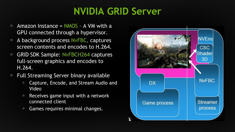 GRID SDK Sample: NvFBCH264