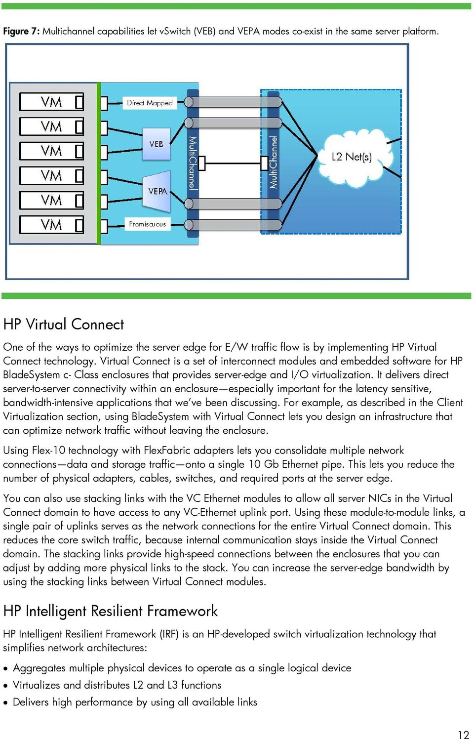 irtual Connect is a set of interconnect modules and embedded software for HP BladeSystem c- Class enclosures that provides server-edge and I/O virtualization.